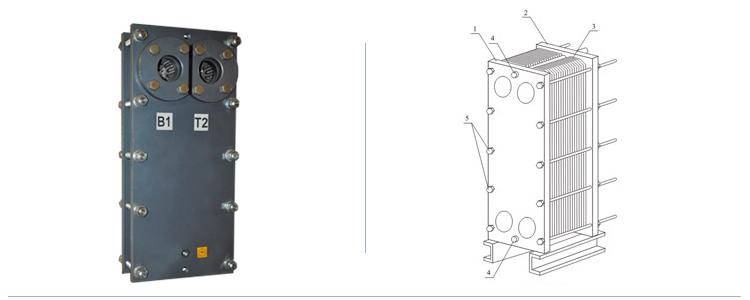 Теплообменник пластинчатый трехходовой комплектация теплообменника бассейна